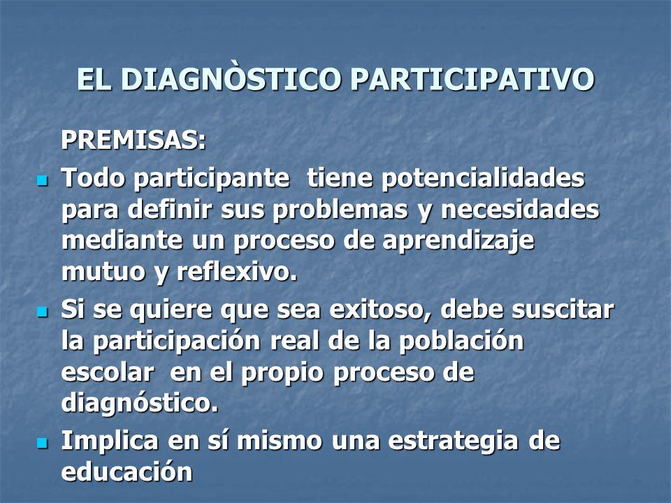 EL DIAGNÒSTICO PARTICIPATIVO