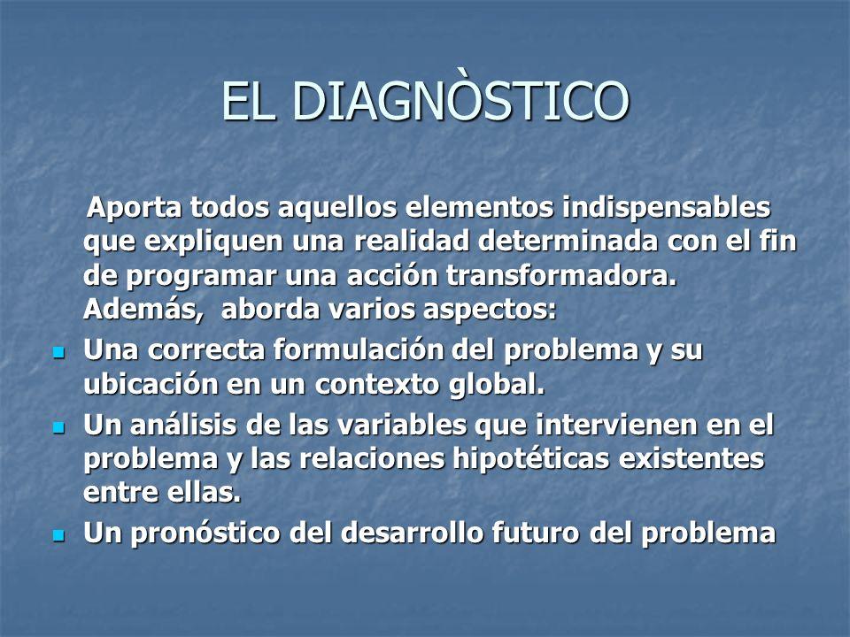 EL DIAGNÒSTICO