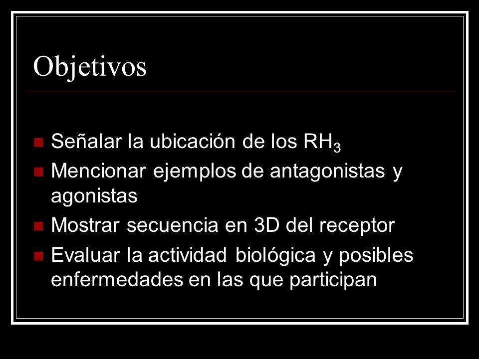 Objetivos Señalar la ubicación de los RH3