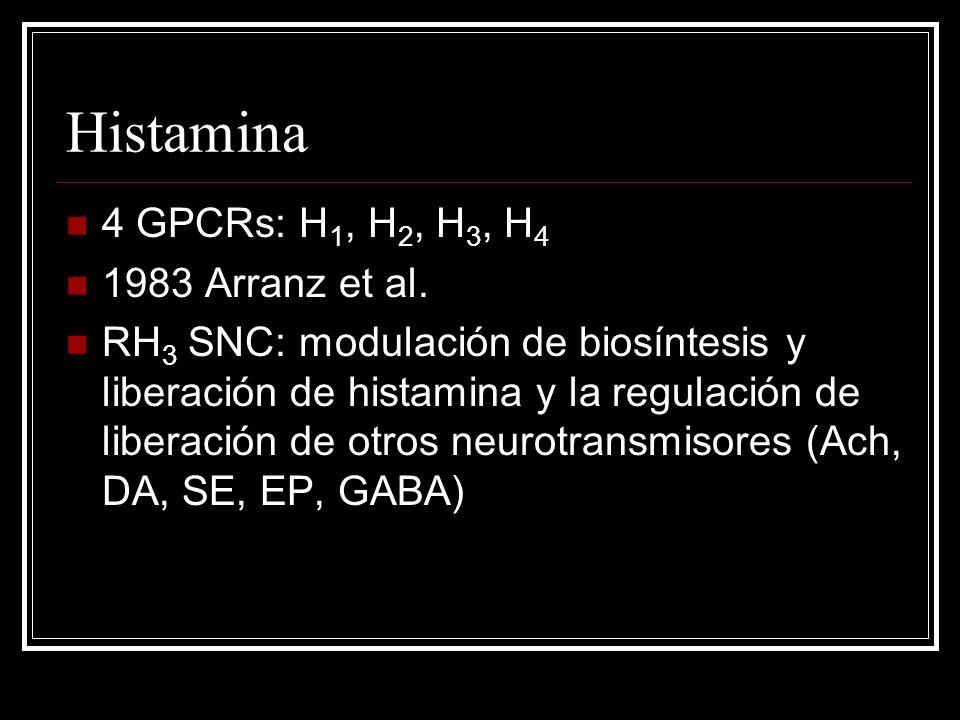 Histamina 4 GPCRs: H1, H2, H3, H4 1983 Arranz et al.