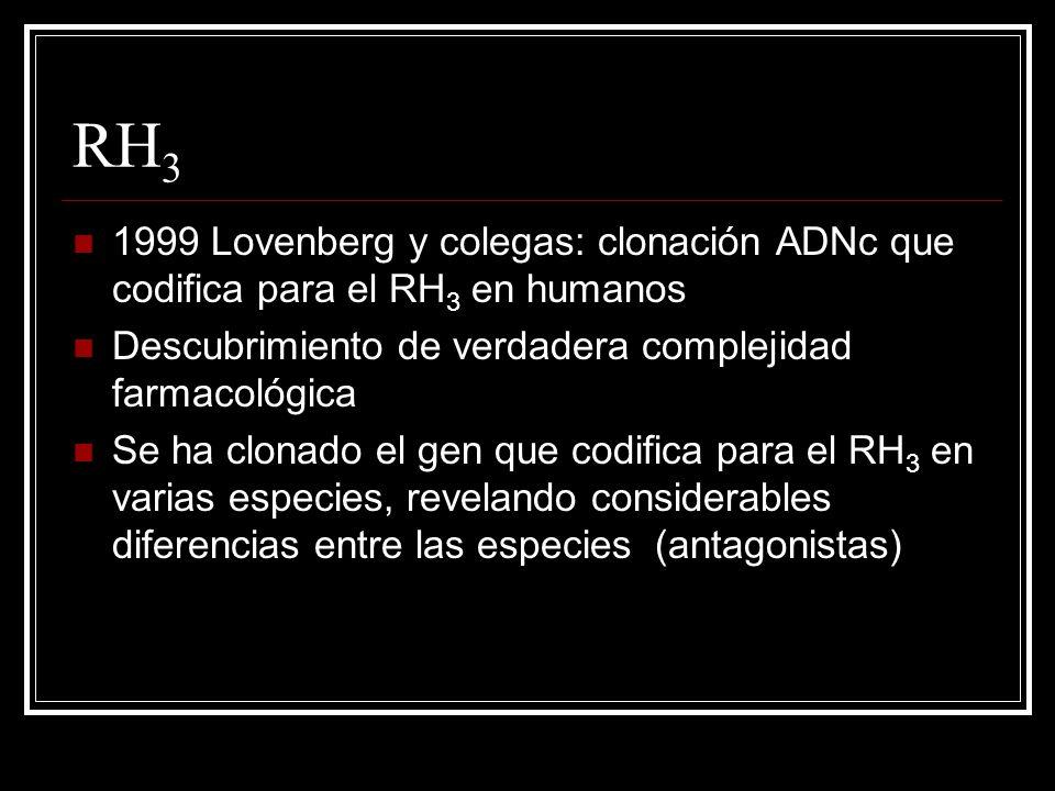 RH3 1999 Lovenberg y colegas: clonación ADNc que codifica para el RH3 en humanos. Descubrimiento de verdadera complejidad farmacológica.