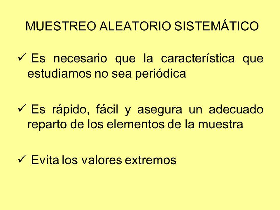 MUESTREO ALEATORIO SISTEMÁTICO