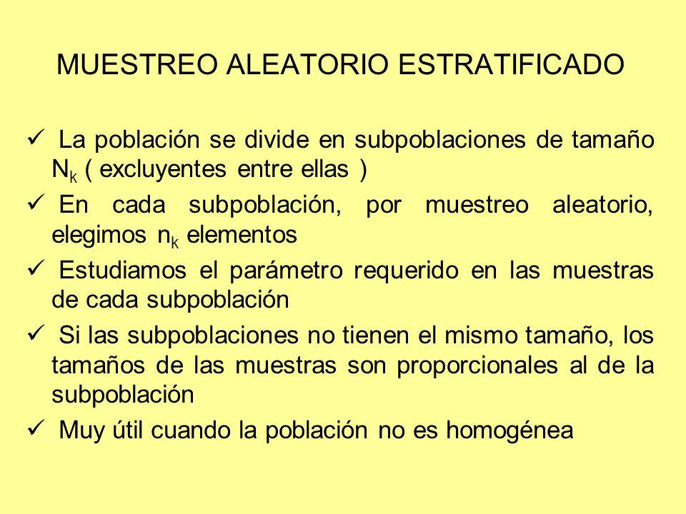 MUESTREO ALEATORIO ESTRATIFICADO