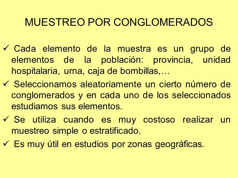 MUESTREO POR CONGLOMERADOS