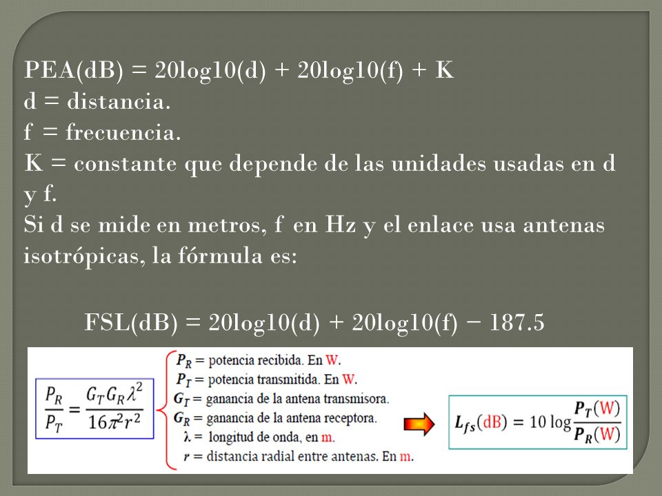 FSL(dB) = 20log10(d) + 20log10(f) − 187.5