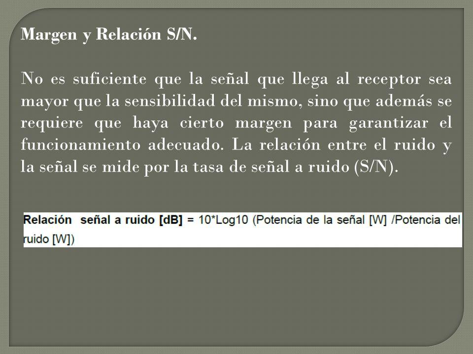 Margen y Relación S/N.