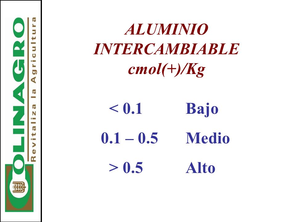 ALUMINIO INTERCAMBIABLE cmol(+)/Kg