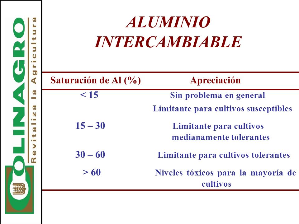ALUMINIO INTERCAMBIABLE