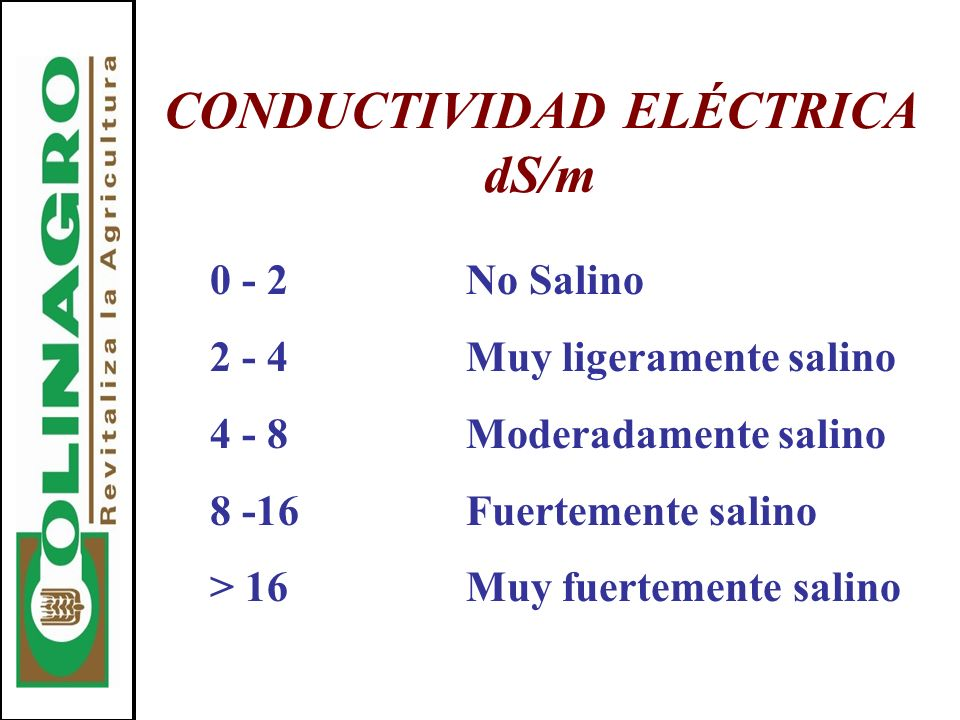 CONDUCTIVIDAD ELÉCTRICA dS/m