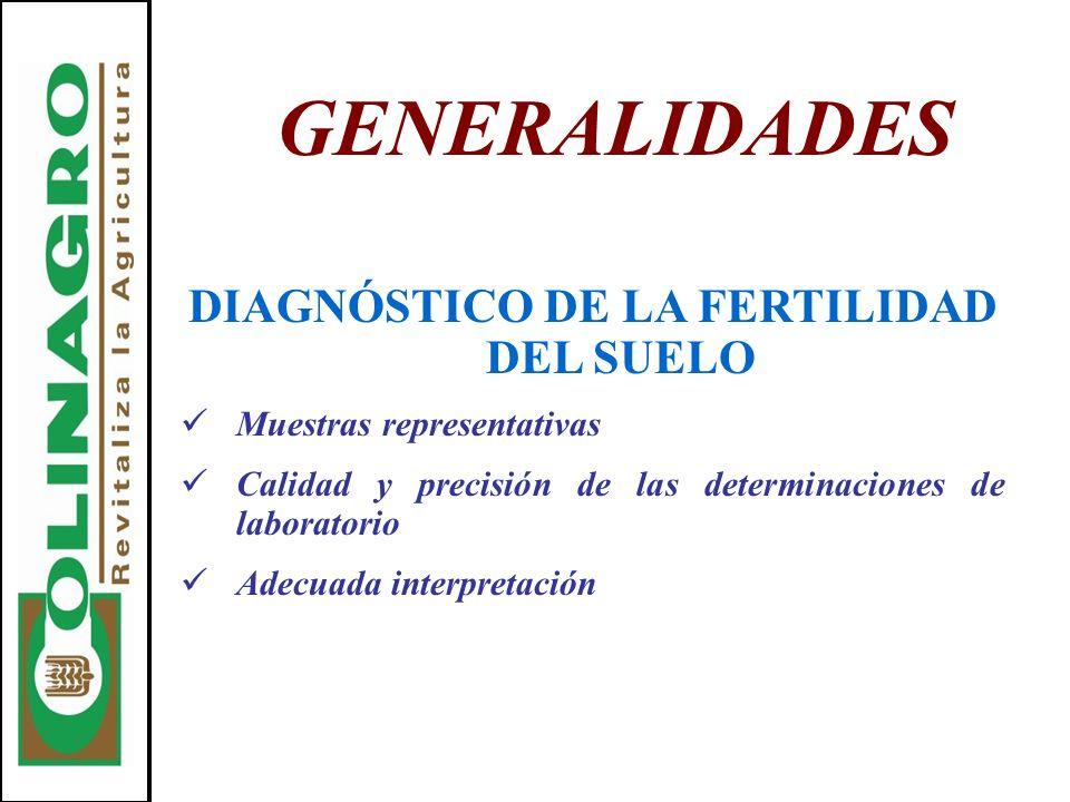 DIAGNÓSTICO DE LA FERTILIDAD DEL SUELO