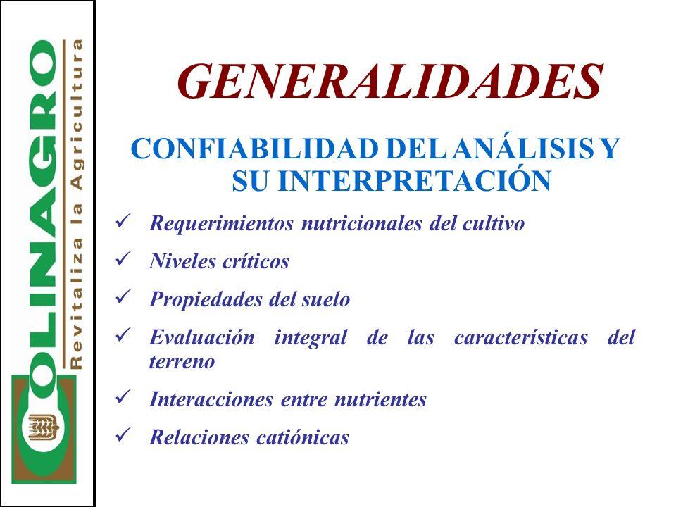 CONFIABILIDAD DEL ANÁLISIS Y SU INTERPRETACIÓN