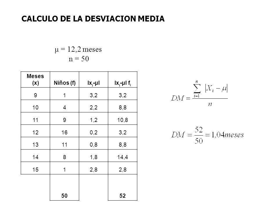 CALCULO DE LA DESVIACION MEDIA