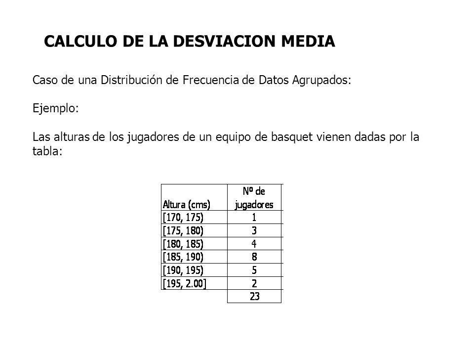 CALCULO DE LA DESVIACION MEDIA