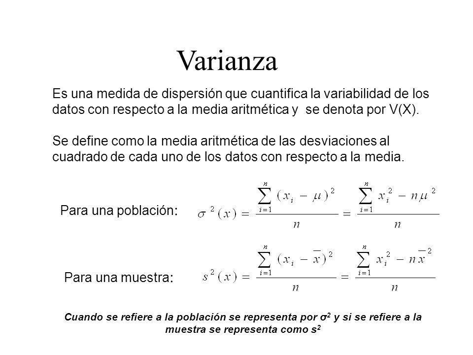 Varianza Es una medida de dispersión que cuantifica la variabilidad de los datos con respecto a la media aritmética y se denota por V(X).