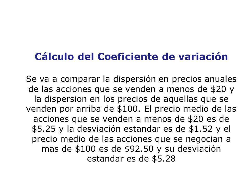 Cálculo del Coeficiente de variación