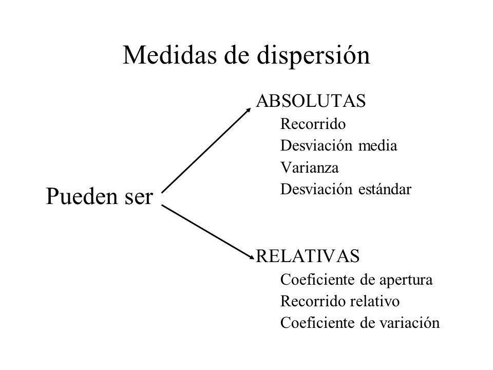 Medidas de dispersión Pueden ser ABSOLUTAS RELATIVAS Recorrido