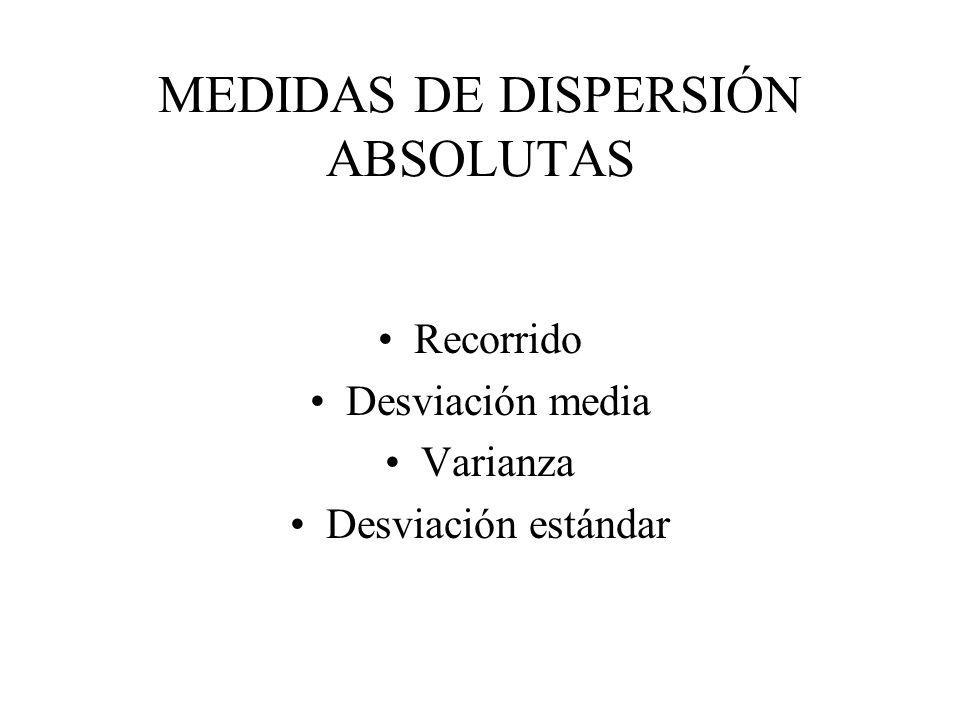 MEDIDAS DE DISPERSIÓN ABSOLUTAS