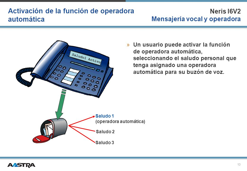 Activación de la función de operadora automática