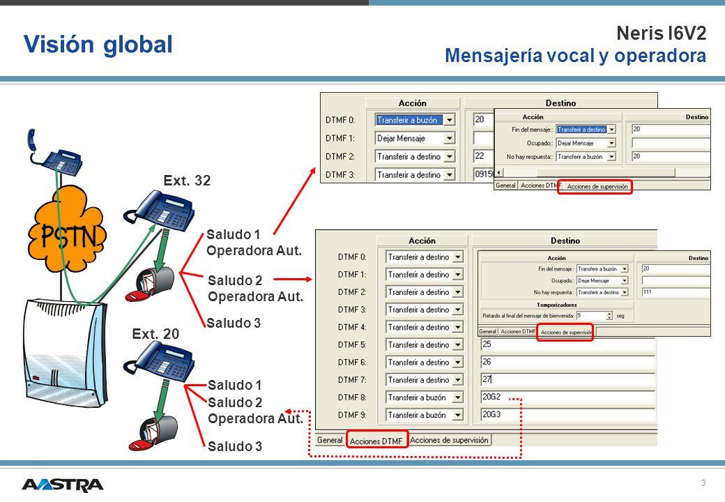 Visión global Ext. 32 Ext. 20 Saludo 1 Operadora Aut.