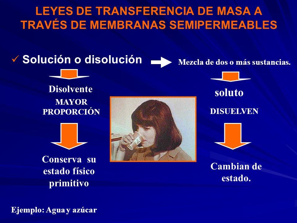 LEYES DE TRANSFERENCIA DE MASA A TRAVÉS DE MEMBRANAS SEMIPERMEABLES