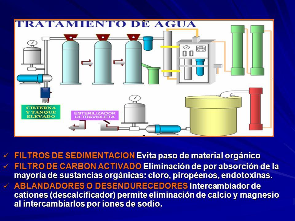 FILTROS DE SEDIMENTACION Evita paso de material orgánico