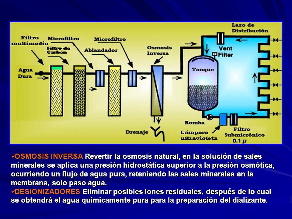 OSMOSIS INVERSA Revertir la osmosis natural, en la solución de sales minerales se aplica una presión hidrostática superior a la presión osmótica, ocurriendo un flujo de agua pura, reteniendo las sales minerales en la membrana, solo paso agua.