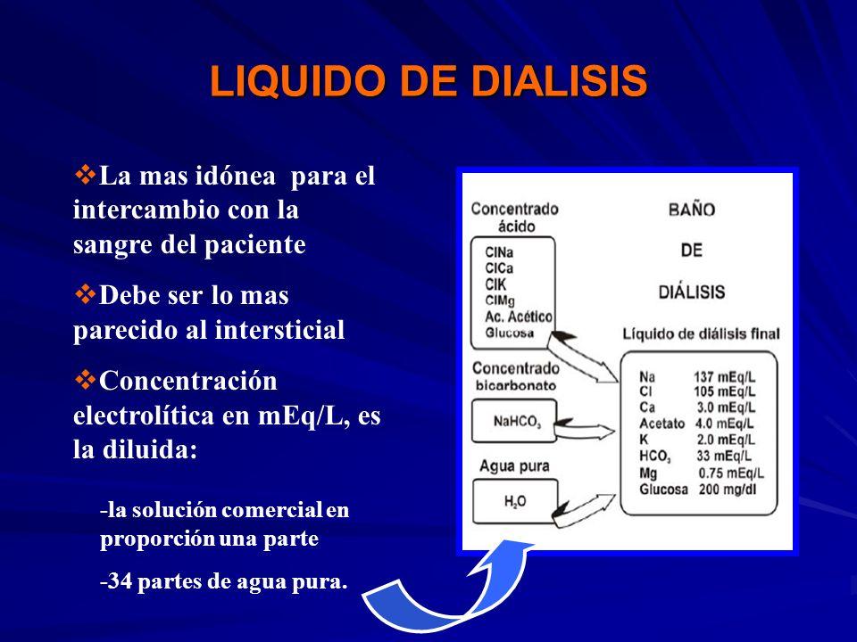 LIQUIDO DE DIALISIS La mas idónea para el intercambio con la sangre del paciente. Debe ser lo mas parecido al intersticial.