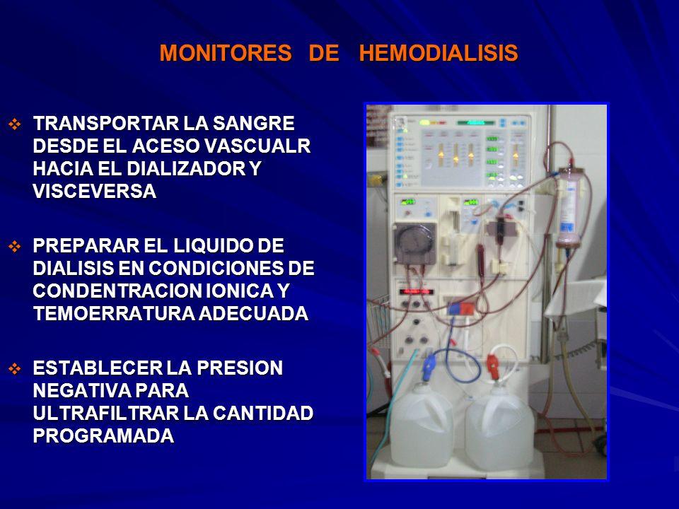 MONITORES DE HEMODIALISIS