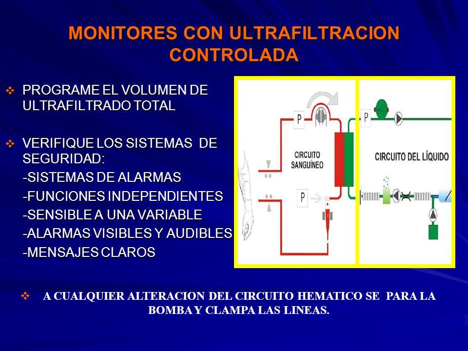 MONITORES CON ULTRAFILTRACION CONTROLADA