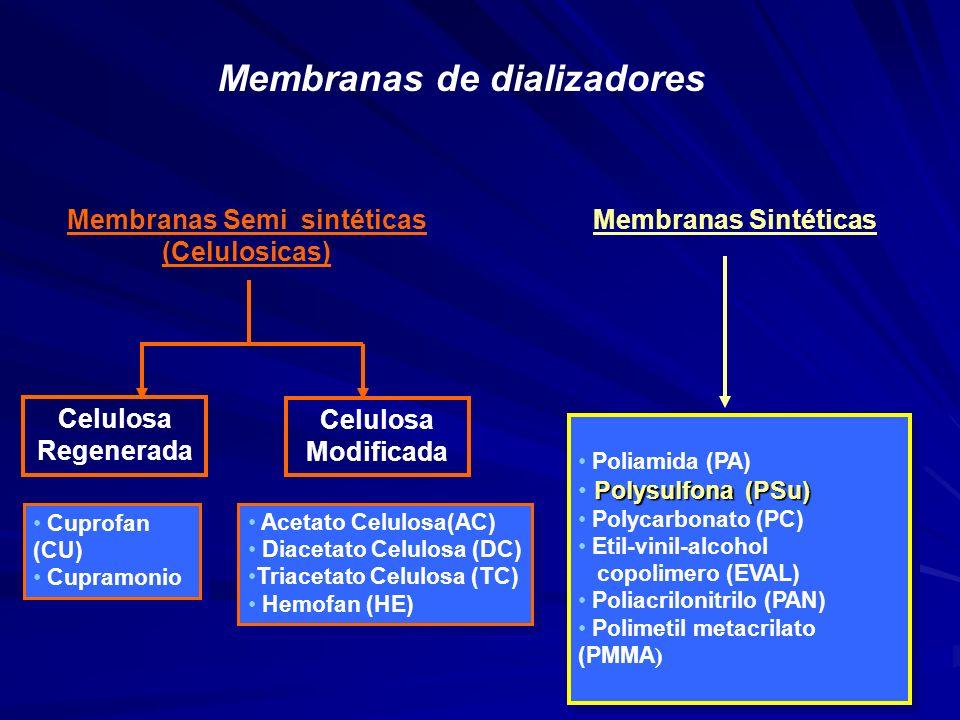 Membranas Semi sintéticas (Celulosicas)