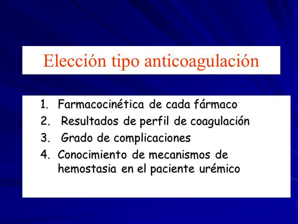 Elección tipo anticoagulación