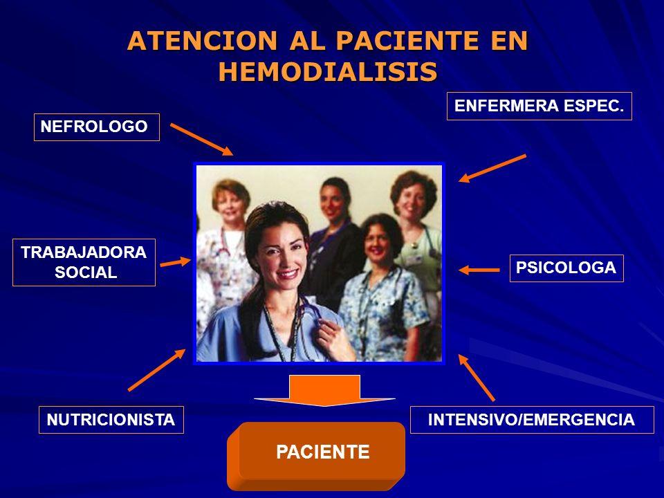 ATENCION AL PACIENTE EN HEMODIALISIS