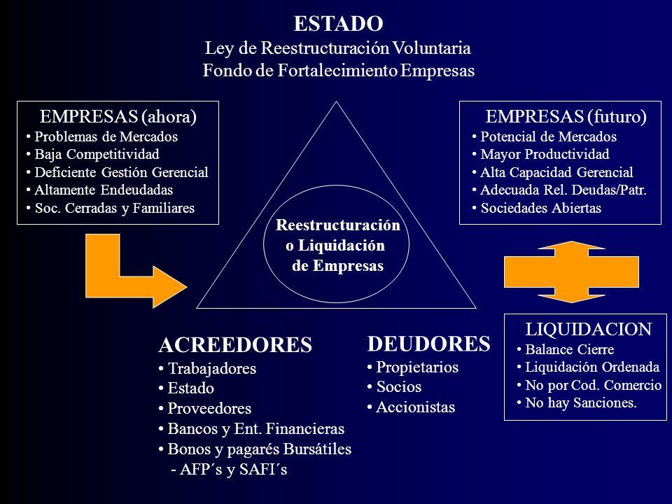 ESTADO ACREEDORES DEUDORES Ley de Reestructuración Voluntaria