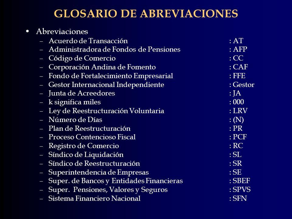 GLOSARIO DE ABREVIACIONES