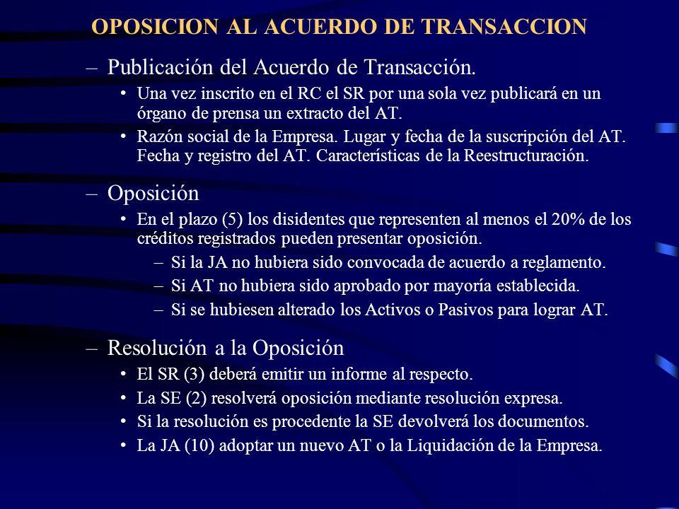 OPOSICION AL ACUERDO DE TRANSACCION