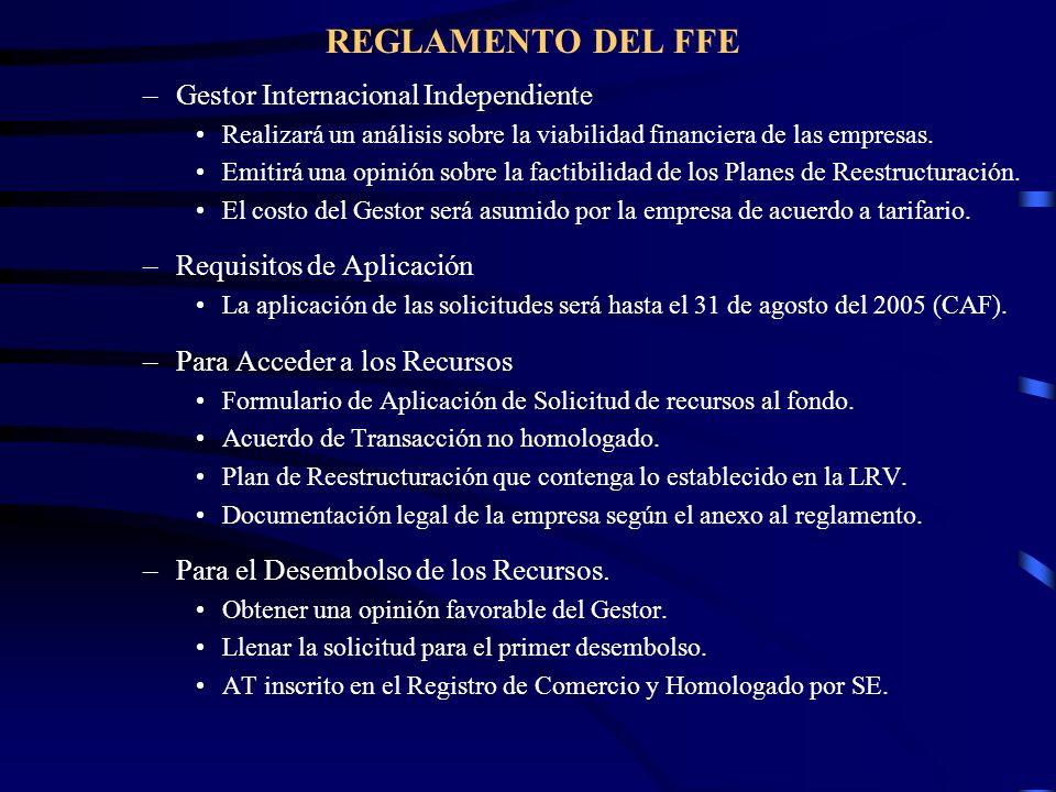 REGLAMENTO DEL FFE Gestor Internacional Independiente