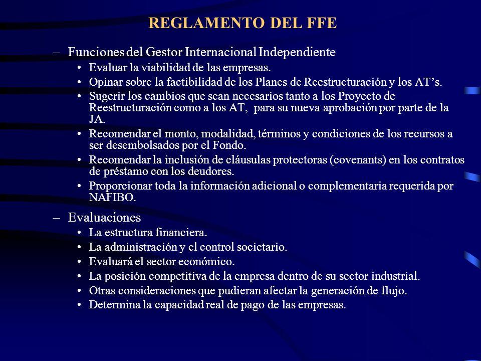 REGLAMENTO DEL FFE Funciones del Gestor Internacional Independiente