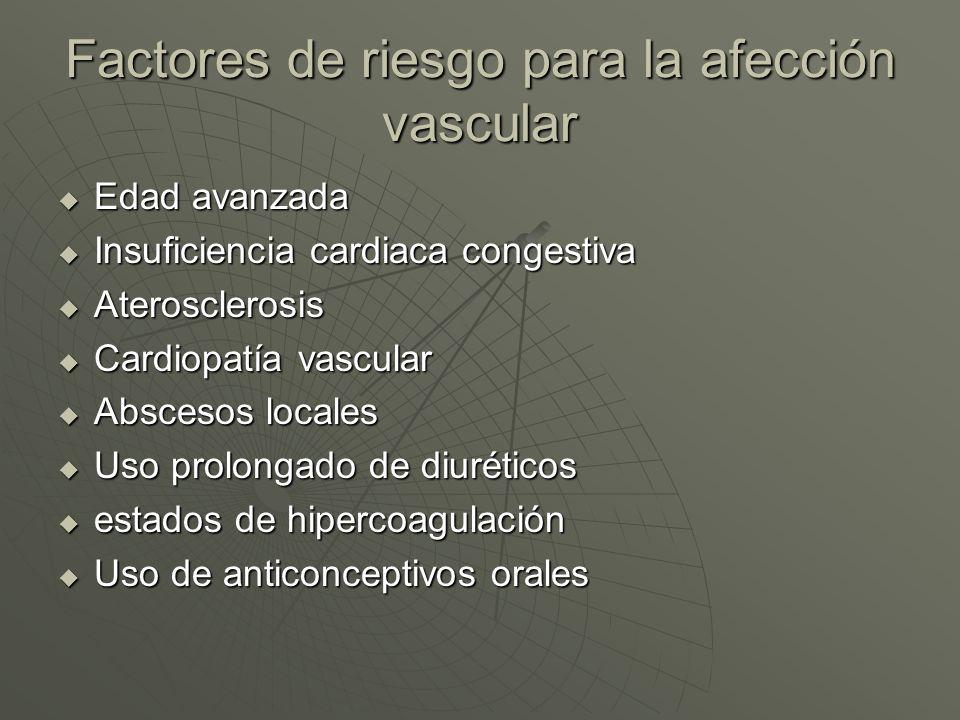 Factores de riesgo para la afección vascular