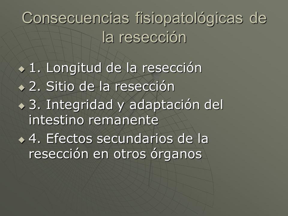 Consecuencias fisiopatológicas de la resección