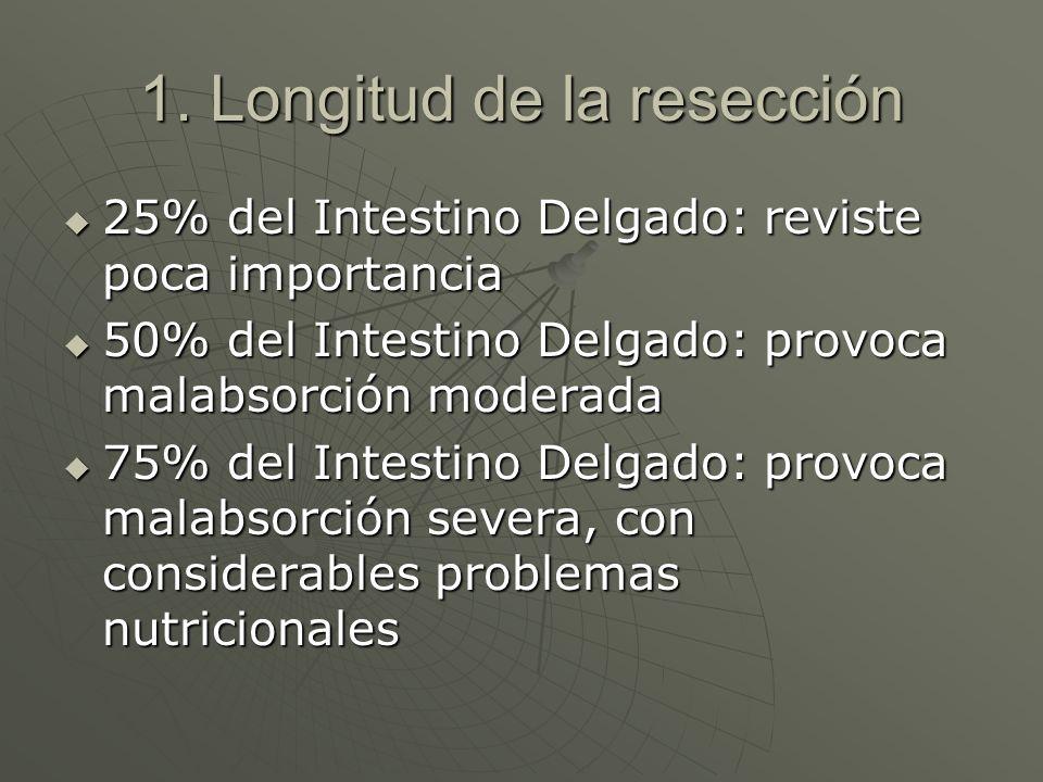 1. Longitud de la resección