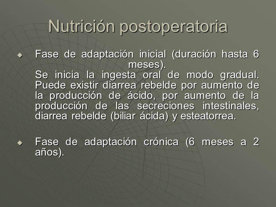 Nutrición postoperatoria
