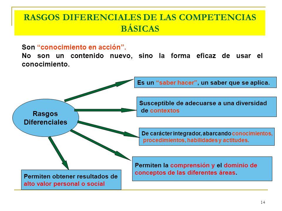 RASGOS DIFERENCIALES DE LAS COMPETENCIAS BÁSICAS