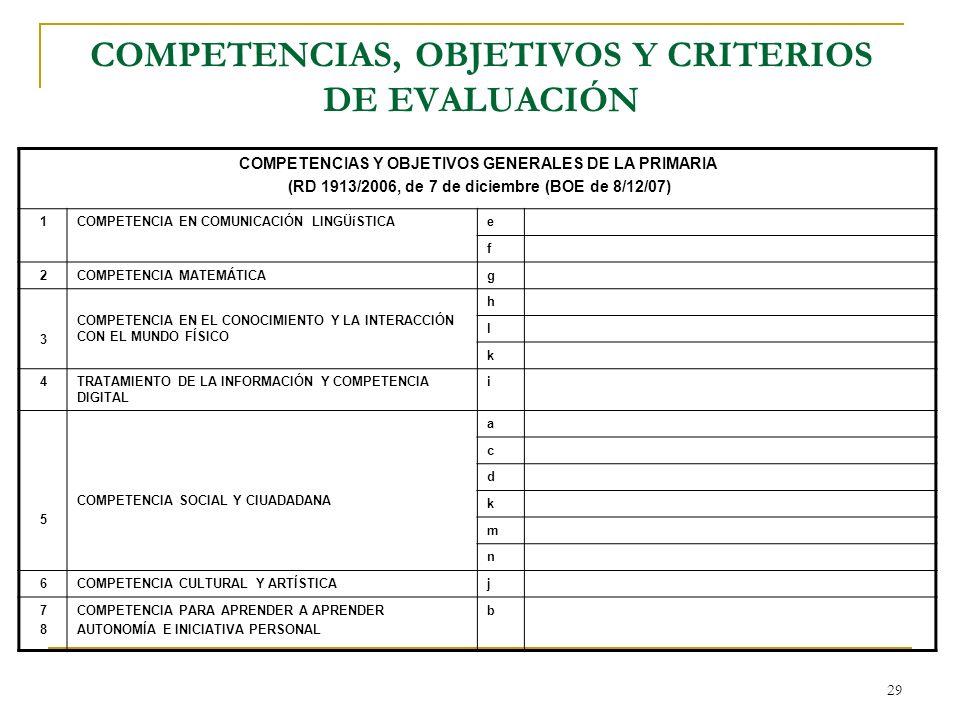 COMPETENCIAS, OBJETIVOS Y CRITERIOS DE EVALUACIÓN