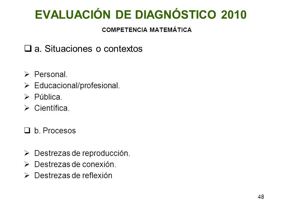 EVALUACIÓN DE DIAGNÓSTICO 2010
