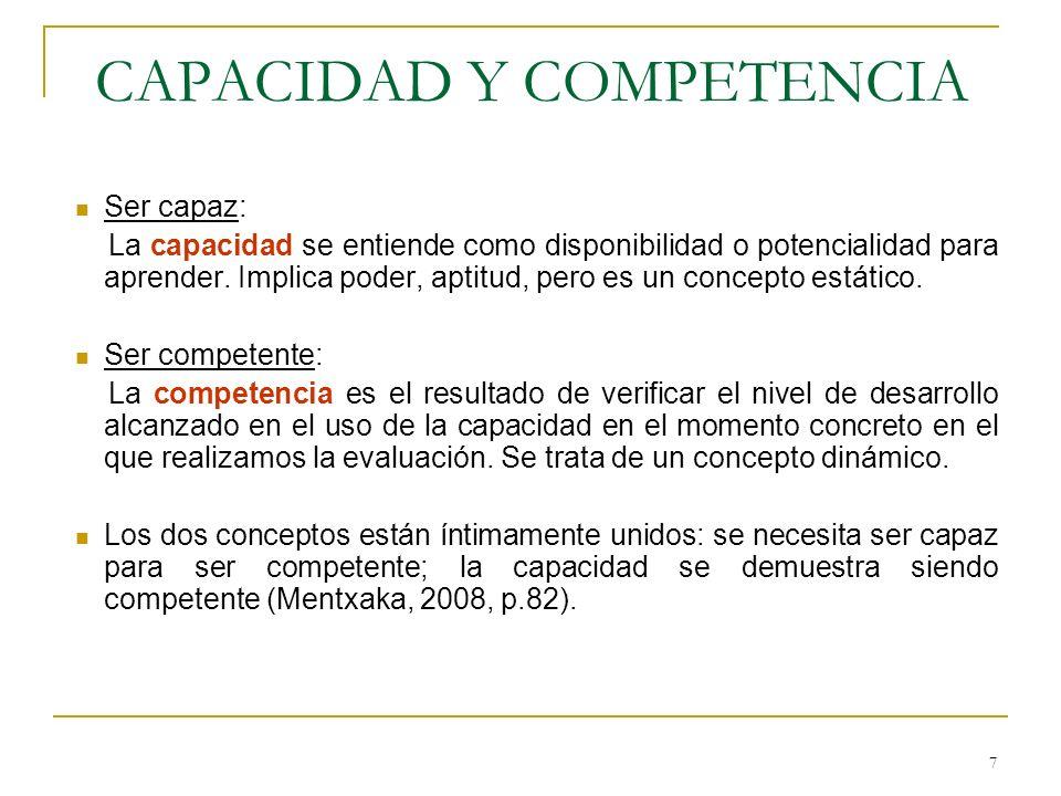CAPACIDAD Y COMPETENCIA
