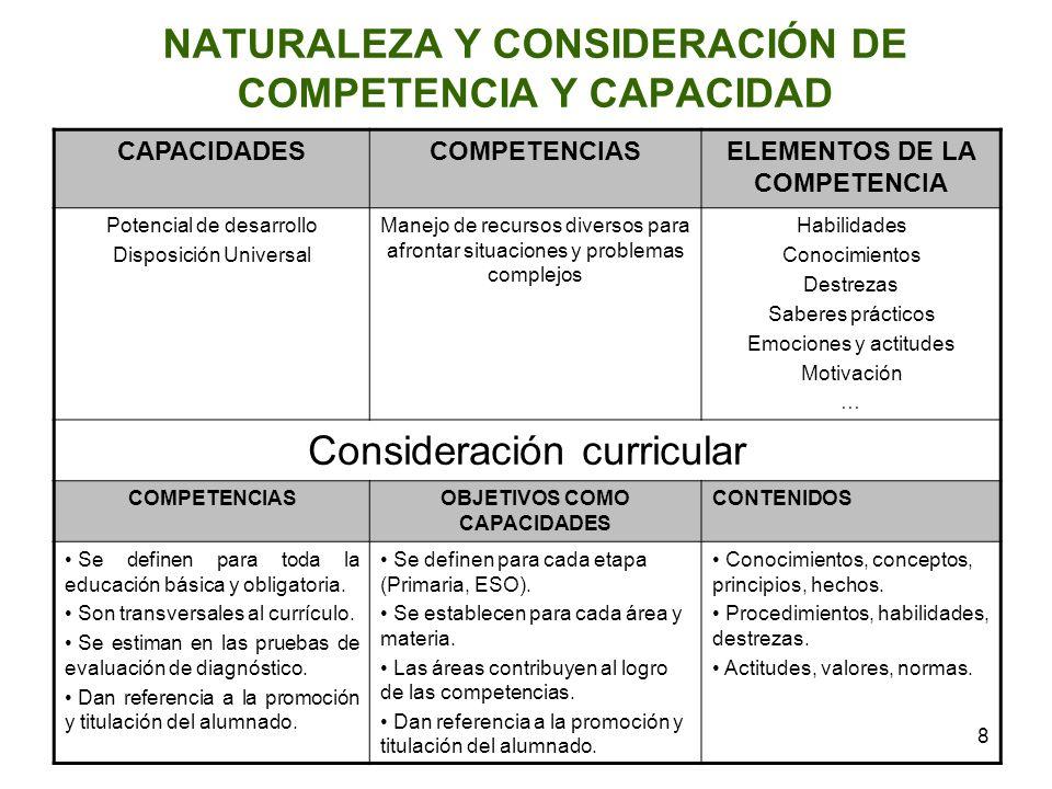 NATURALEZA Y CONSIDERACIÓN DE COMPETENCIA Y CAPACIDAD
