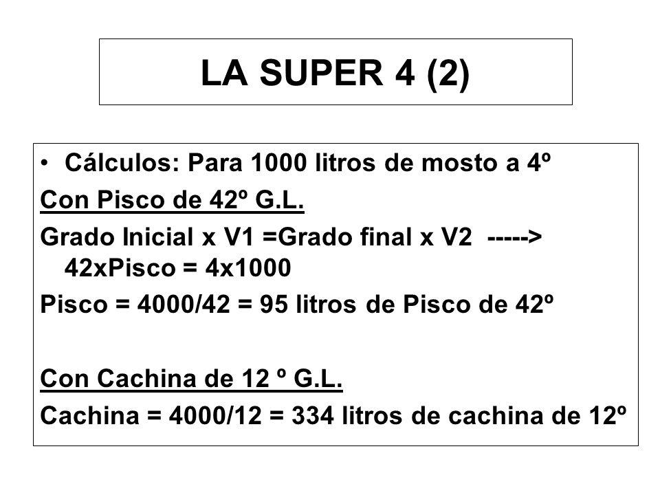 LA SUPER 4 (2) Cálculos: Para 1000 litros de mosto a 4º