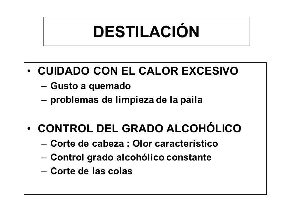 DESTILACIÓN CUIDADO CON EL CALOR EXCESIVO CONTROL DEL GRADO ALCOHÓLICO