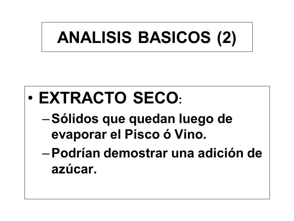 ANALISIS BASICOS (2) EXTRACTO SECO: