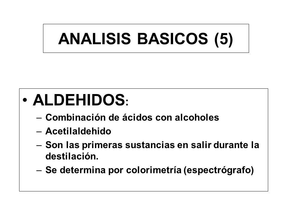 ANALISIS BASICOS (5) ALDEHIDOS: Combinación de ácidos con alcoholes